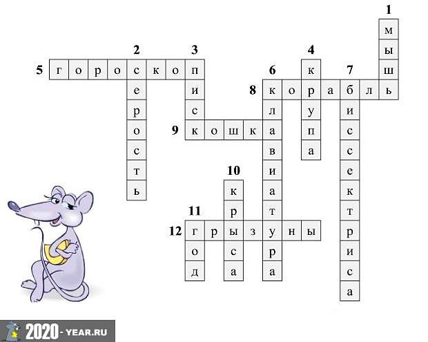 Ответы кроссворд год Крысы