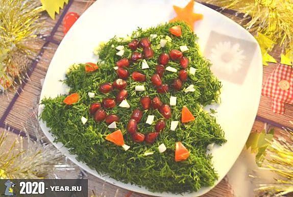 Оливье новогодняя елочка 2020